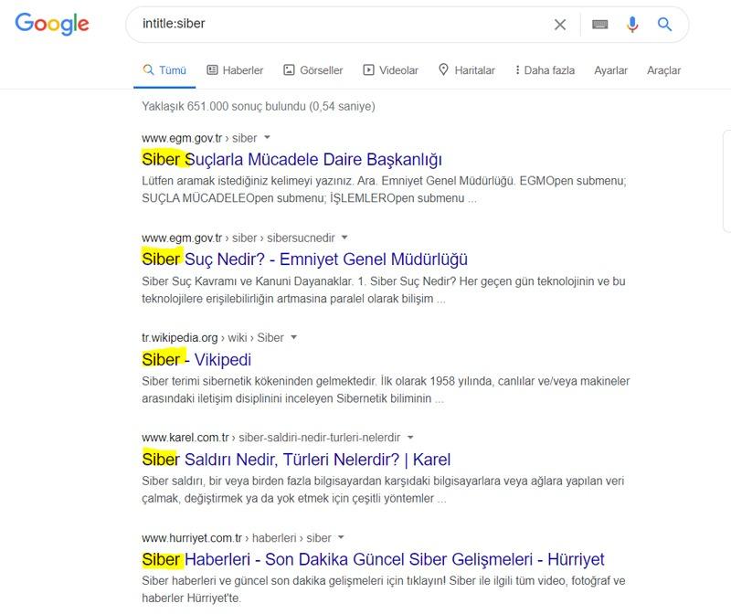 Intitle Dorku - Google Dorkları